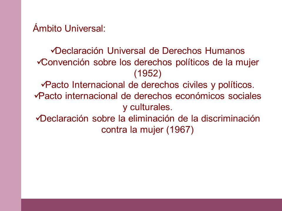 Ámbito Universal: Declaración Universal de Derechos Humanos Convención sobre los derechos políticos de la mujer (1952) Pacto Internacional de derechos civiles y políticos.