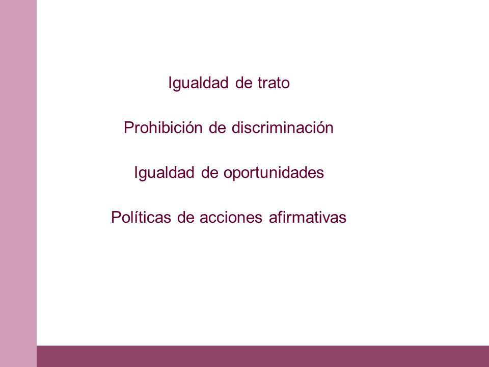 Igualdad de trato Prohibición de discriminación Igualdad de oportunidades Políticas de acciones afirmativas