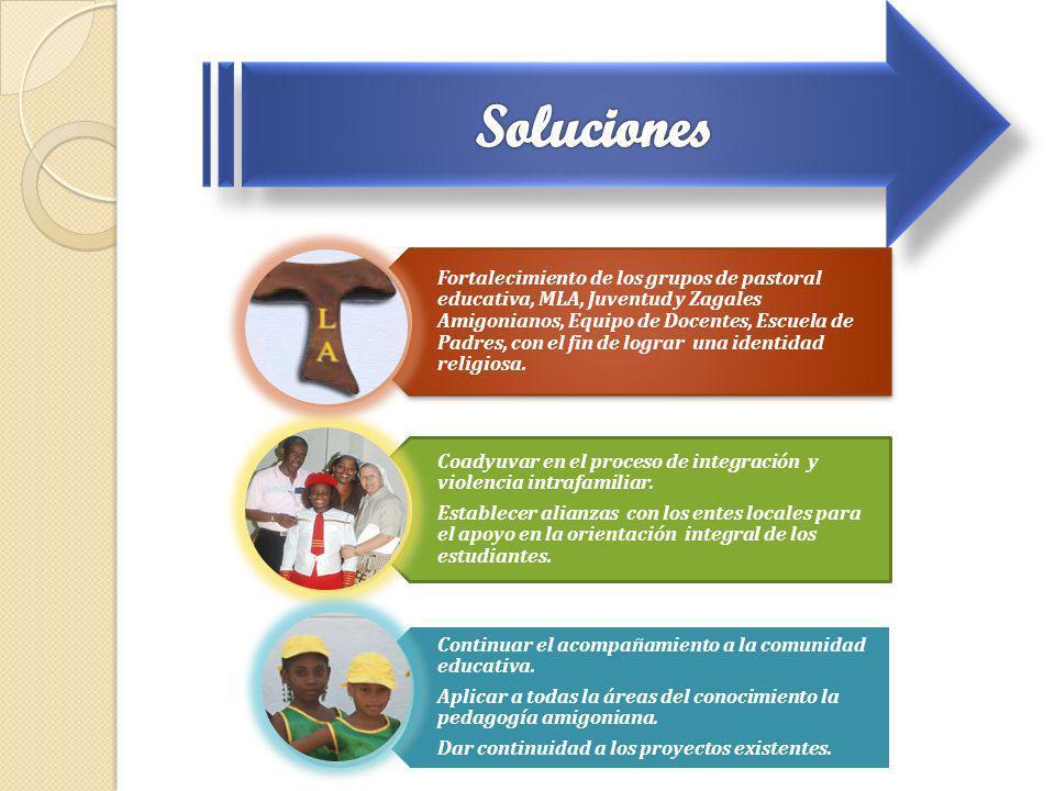 Fortalecimiento de los grupos de pastoral educativa, MLA, Juventud y Zagales Amigonianos, Equipo de Docentes, Escuela de Padres, con el fin de lograr