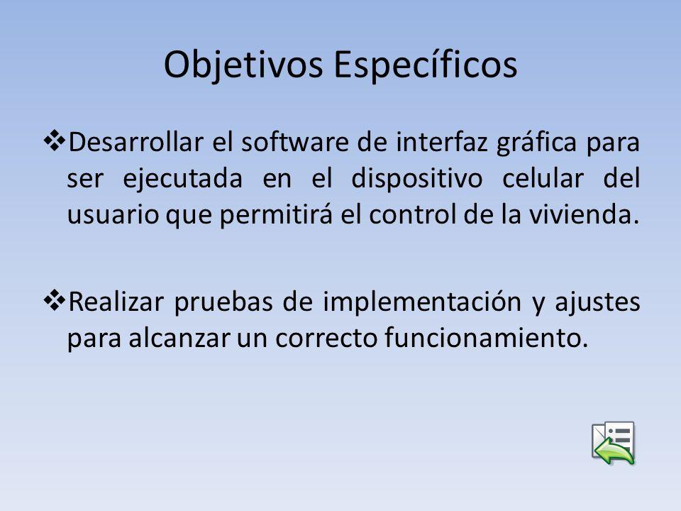 Objetivos Específicos Desarrollar el software de interfaz gráfica para ser ejecutada en el dispositivo celular del usuario que permitirá el control de
