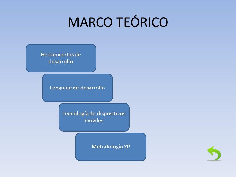 MARCO TEÓRICO Herramientas de desarrollo Lenguaje de desarrollo Metodología XP Tecnología de dispositivos móviles