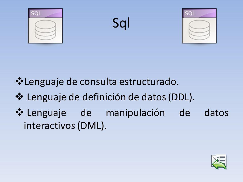 Sql Lenguaje de consulta estructurado. Lenguaje de definición de datos (DDL). Lenguaje de manipulación de datos interactivos (DML).