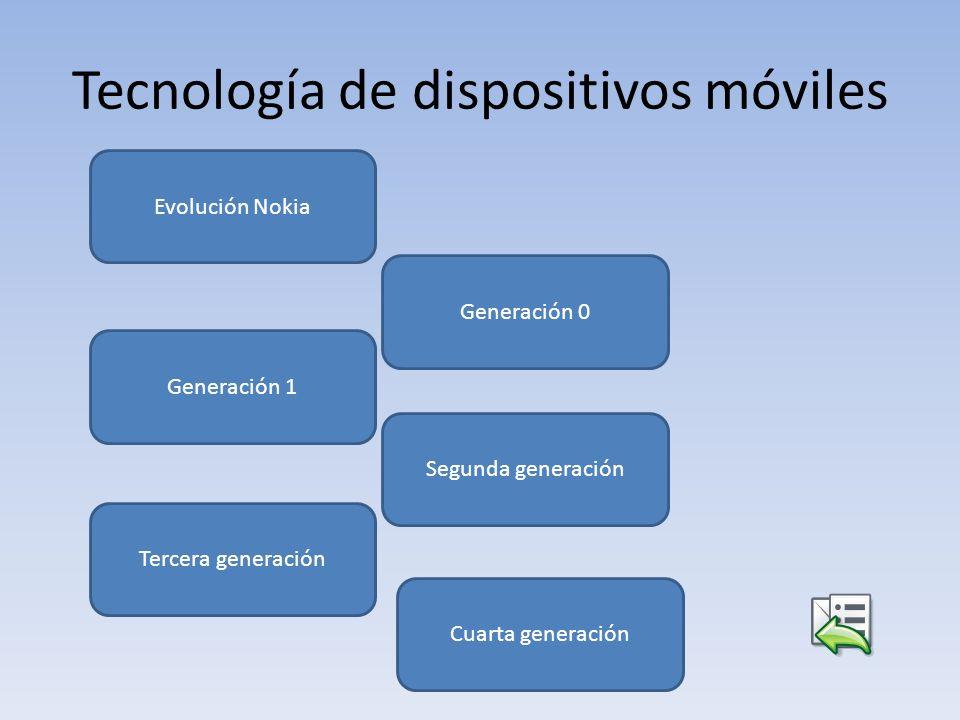 Tecnología de dispositivos móviles Evolución Nokia Generación 0 Segunda generación Cuarta generación Generación 1 Tercera generación