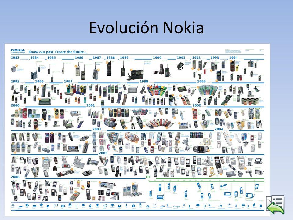 Evolución Nokia