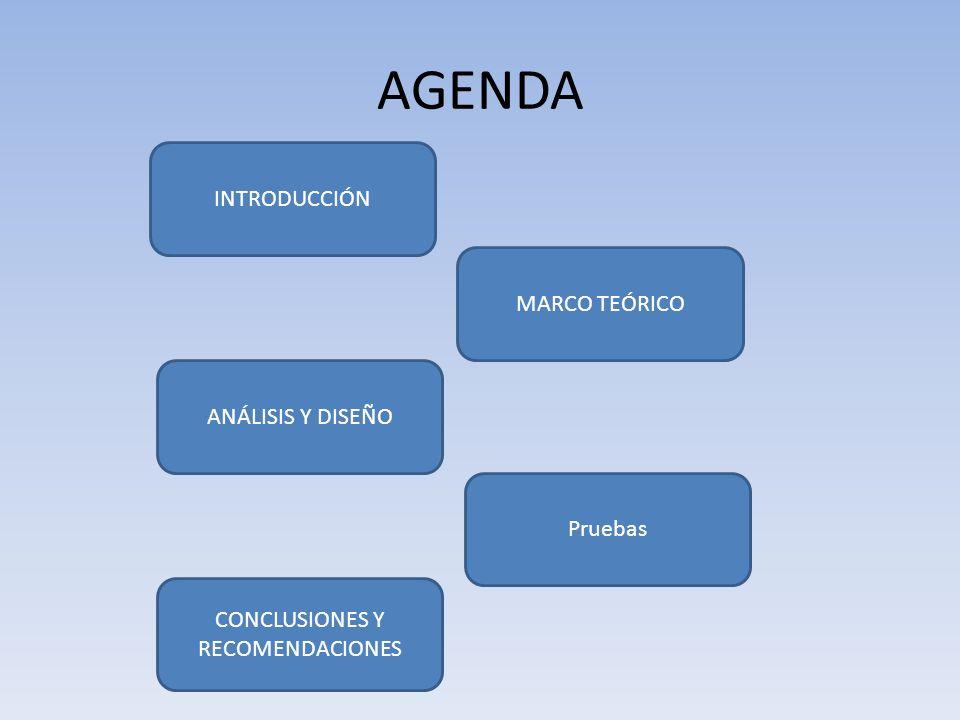AGENDA INTRODUCCIÓN MARCO TEÓRICO CONCLUSIONES Y RECOMENDACIONES ANÁLISIS Y DISEÑO Pruebas