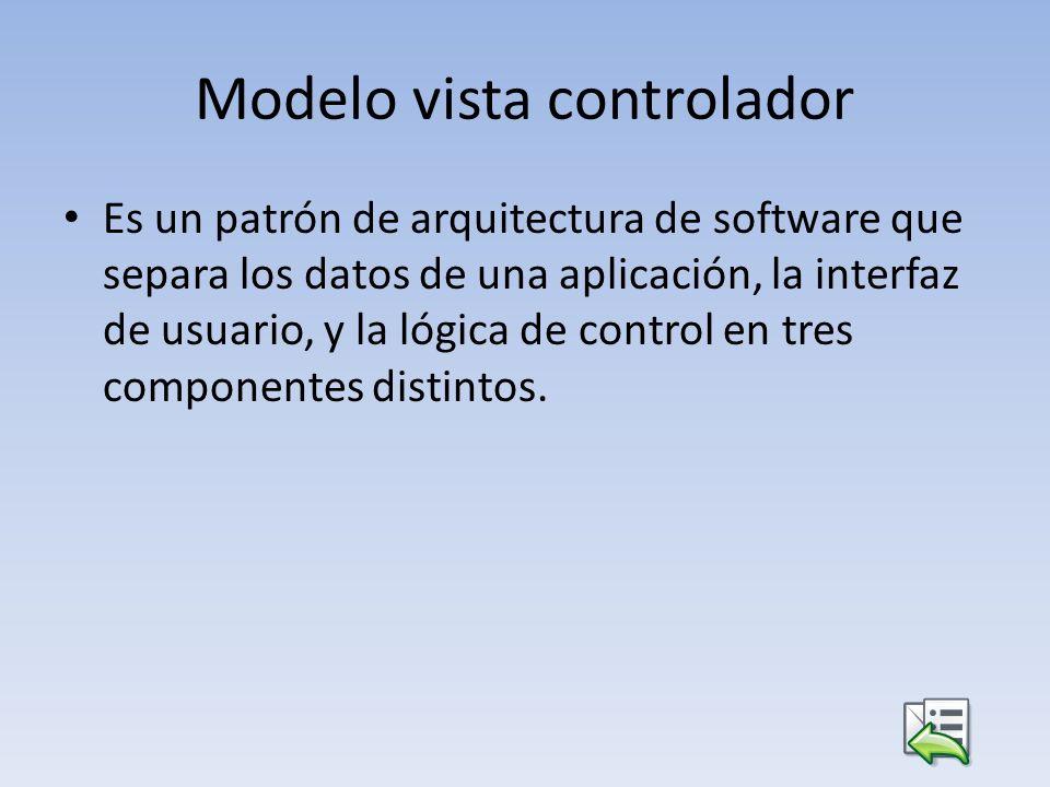 Modelo vista controlador Es un patrón de arquitectura de software que separa los datos de una aplicación, la interfaz de usuario, y la lógica de contr