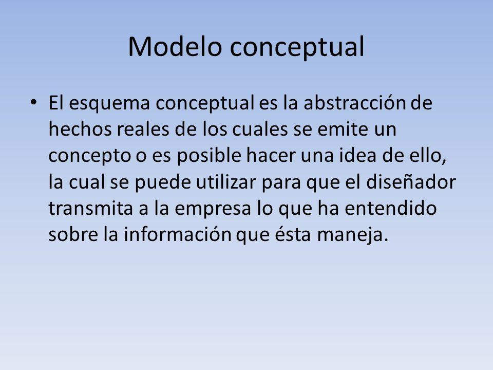 Modelo conceptual El esquema conceptual es la abstracción de hechos reales de los cuales se emite un concepto o es posible hacer una idea de ello, la