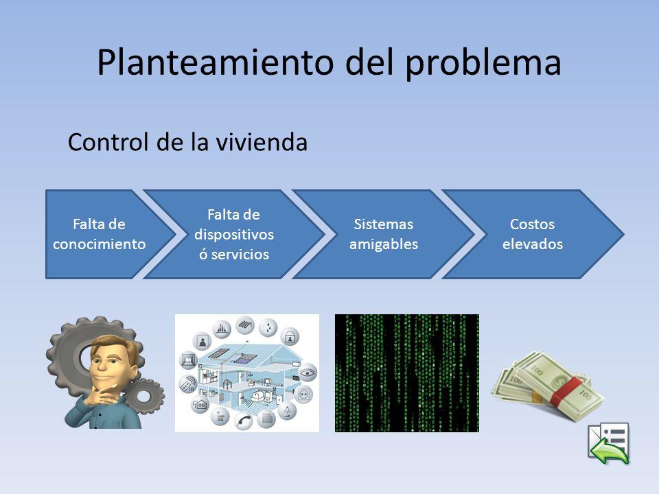 Planteamiento del problema Control de la vivienda Falta de conocimiento Falta de dispositivos ó servicios Costos elevados Sistemas amigables