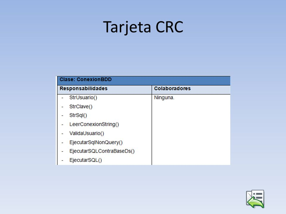 Tarjeta CRC