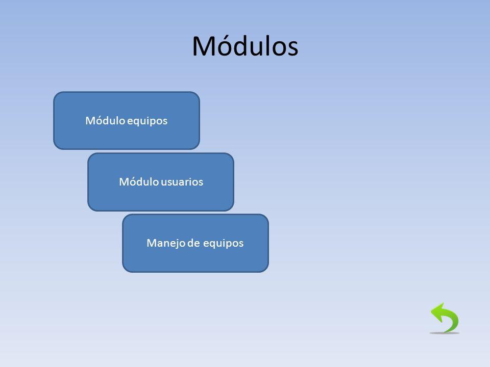 Módulos Módulo equipos Módulo usuarios Manejo de equipos