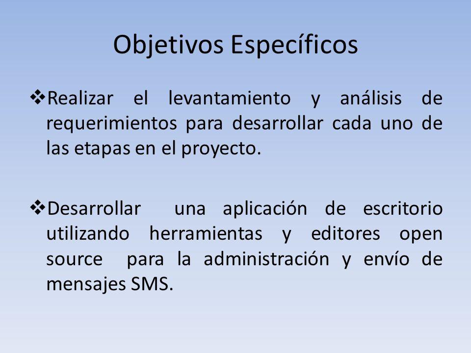 Objetivos Específicos Realizar el levantamiento y análisis de requerimientos para desarrollar cada uno de las etapas en el proyecto. Desarrollar una a
