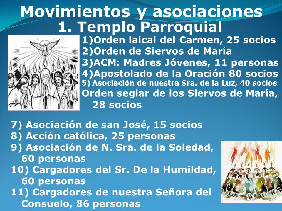 participan en el coordinación de pequeña comunidad; Son catequistas en la escuela de educación en la fe; Ministros extraordinarios de la sagrada comun