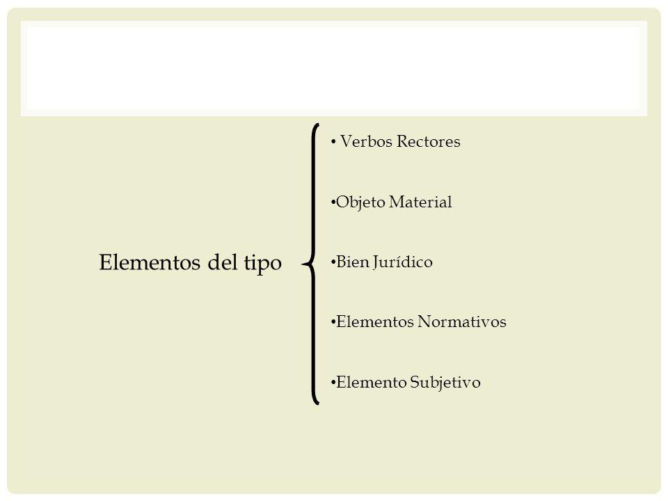 Verbos Rectores Objeto Material Bien Jurídico Elementos Normativos Elemento Subjetivo Elementos del tipo