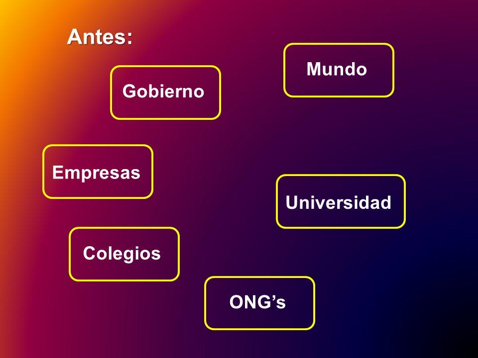 Antes: UniversidadEmpresas Gobierno Mundo Colegios ONGs