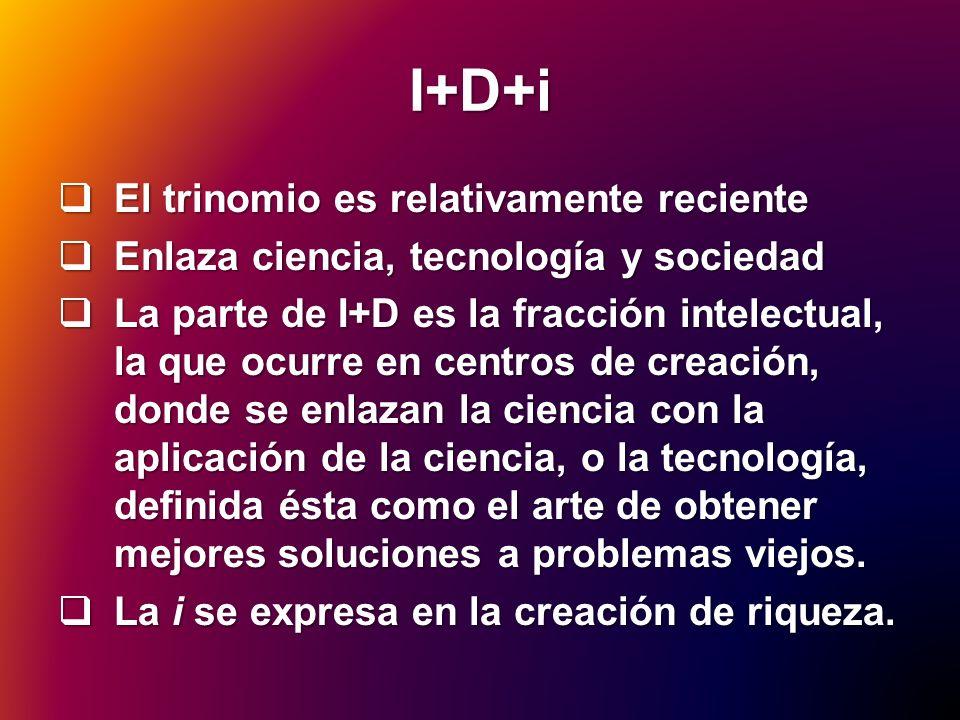 I+D+i El trinomio es relativamente reciente El trinomio es relativamente reciente Enlaza ciencia, tecnología y sociedad Enlaza ciencia, tecnología y s