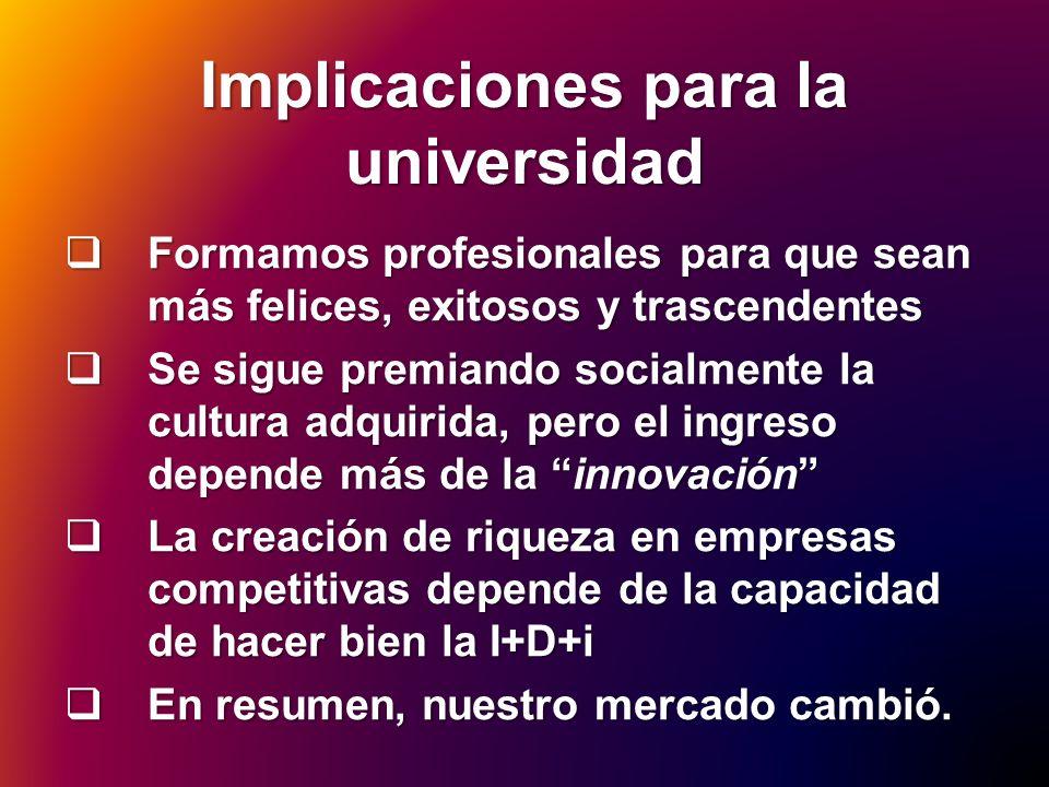 Implicaciones para la universidad Formamos profesionales para que sean más felices, exitosos y trascendentes Formamos profesionales para que sean más