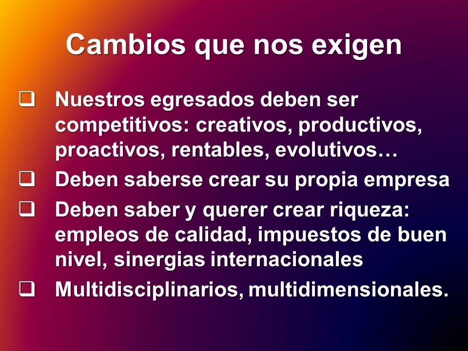 Cambios que nos exigen Nuestros egresados deben ser competitivos: creativos, productivos, proactivos, rentables, evolutivos… Nuestros egresados deben