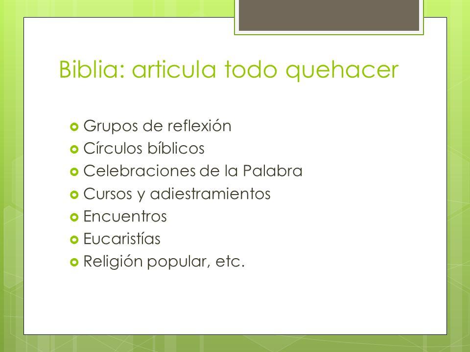 Grupos de reflexión Círculos bíblicos Celebraciones de la Palabra Cursos y adiestramientos Encuentros Eucaristías Religión popular, etc. Biblia: artic