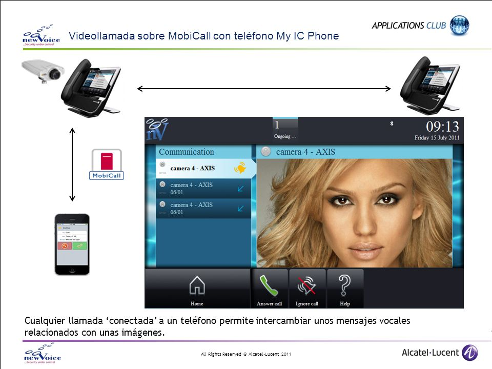All Rights Reserved © Alcatel-Lucent 2011 Videollamada sobre MobiCall con teléfono My IC Phone Cualquier llamada conectada a un teléfono permite inter