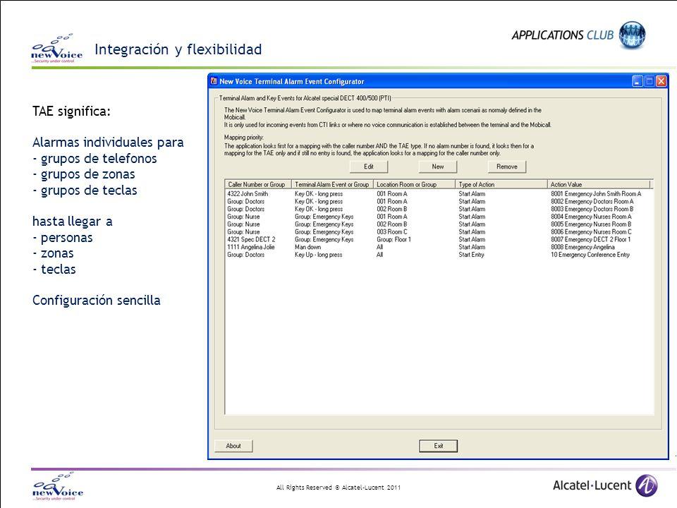 All Rights Reserved © Alcatel-Lucent 2011 Integración y flexibilidad TAE significa: Alarmas individuales para - grupos de telefonos - grupos de zonas