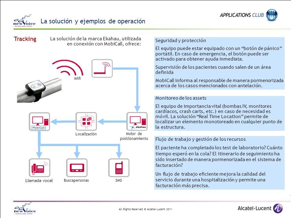 All Rights Reserved © Alcatel-Lucent 2011 La solución y ejemplos de operación Wifi Localización Llamada vocal BuscapersonasSMS Motor de posicionamient