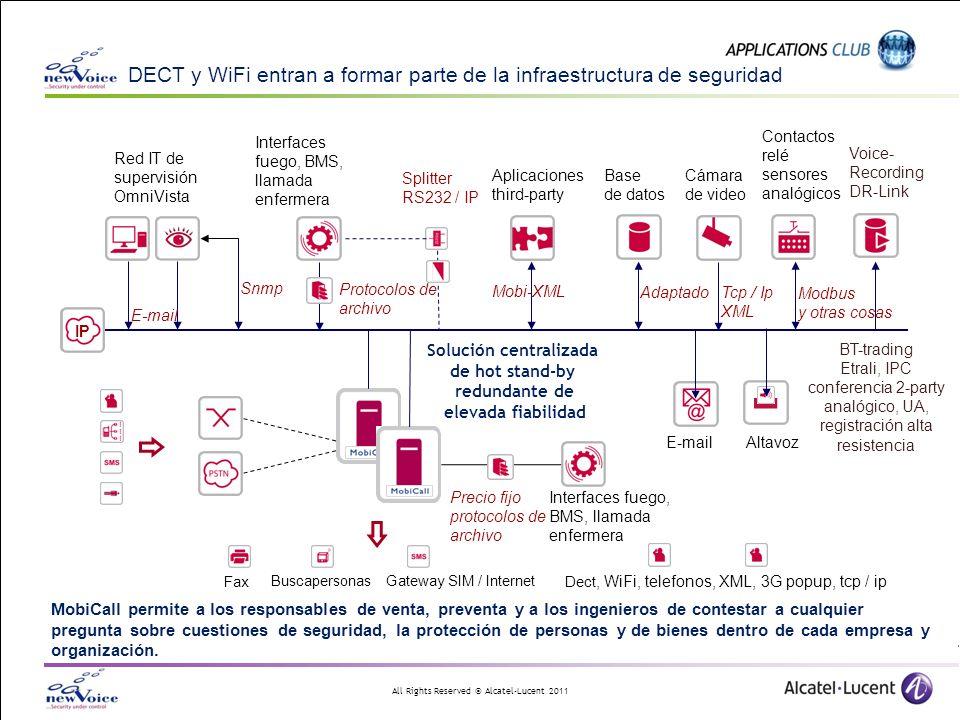 All Rights Reserved © Alcatel-Lucent 2011 DECT y WiFi entran a formar parte de la infraestructura de seguridad IP Protocolos de archivo Red IT de supe