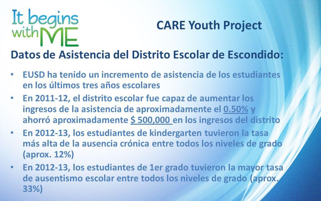 CARE Youth Project Datos de Asistencia del Distrito Escolar de Escondido: EUSD ha tenido un incremento de asistencia de los estudiantes en los últimos