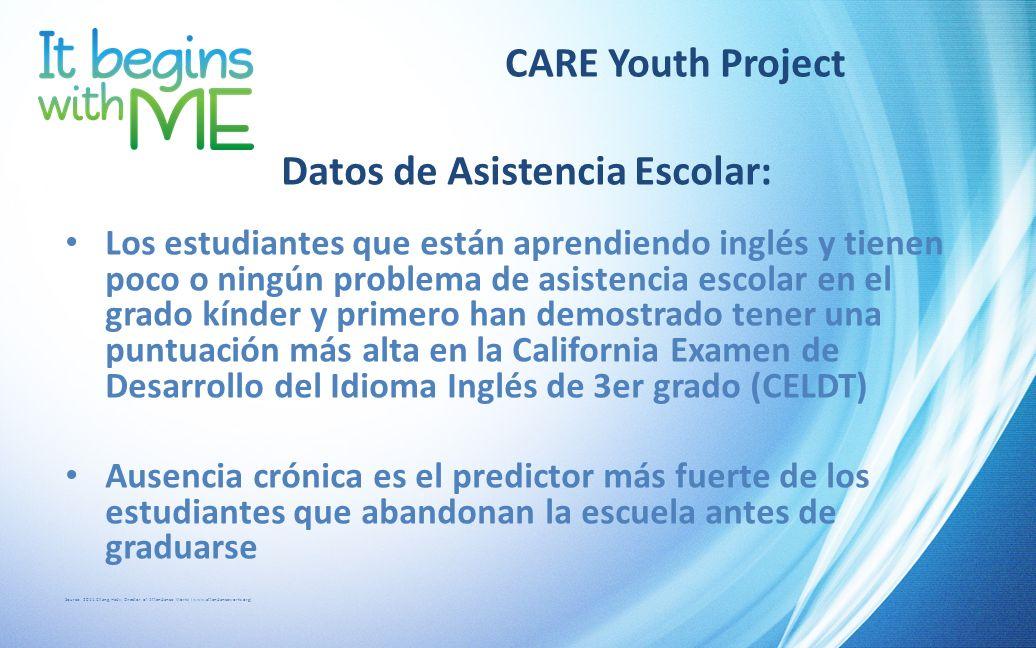 CARE Youth Project Datos de Asistencia Escolar: Los estudiantes que están aprendiendo inglés y tienen poco o ningún problema de asistencia escolar en