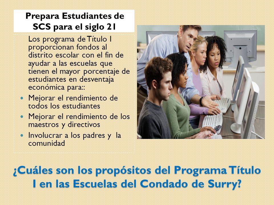¿Cuáles son los propósitos del Programa Título I en las Escuelas del Condado de Surry.
