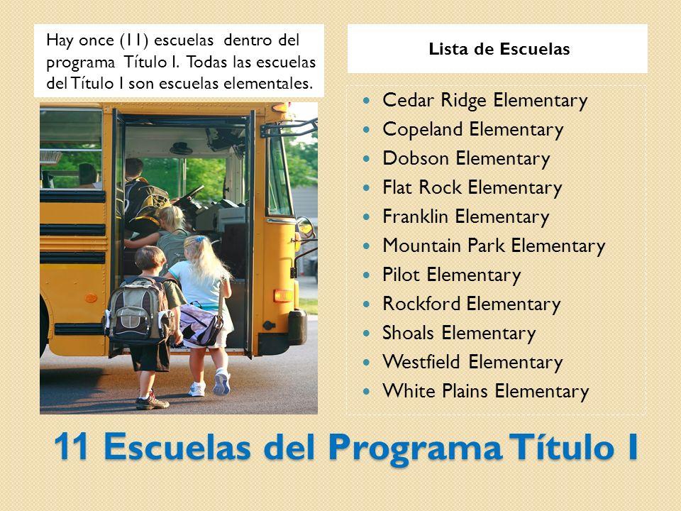 11 E scuelas del Programa Título I Hay once (11) escuelas dentro del programa Título I.