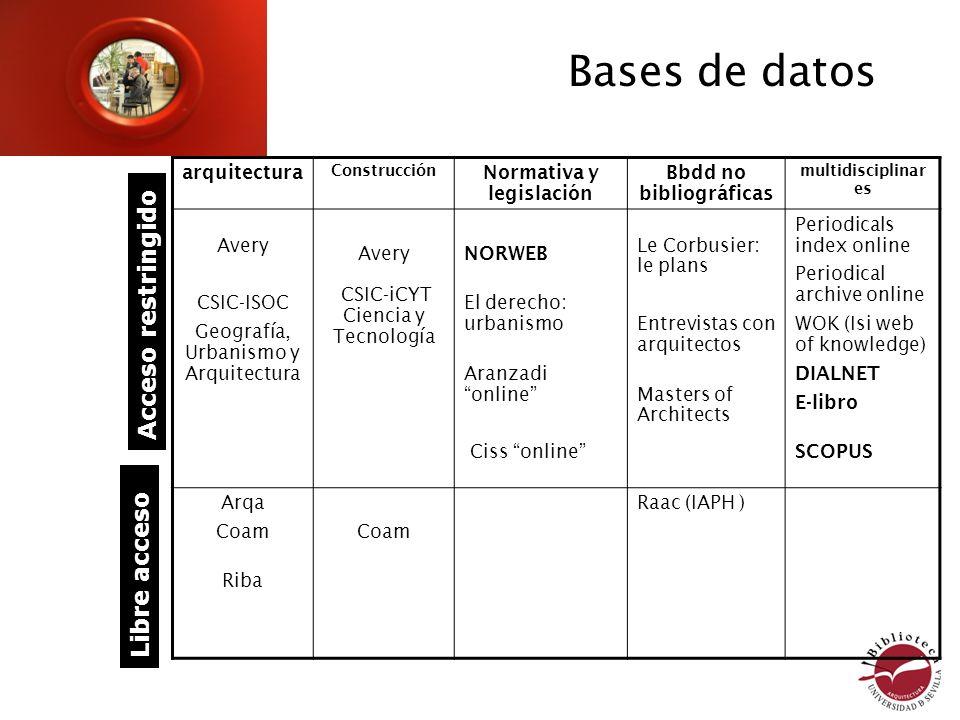 Bases de datos arquitectura Construcción Normativa y legislación Bbdd no bibliográficas multidisciplinar es Avery CSIC-ISOC Geografía, Urbanismo y Arq
