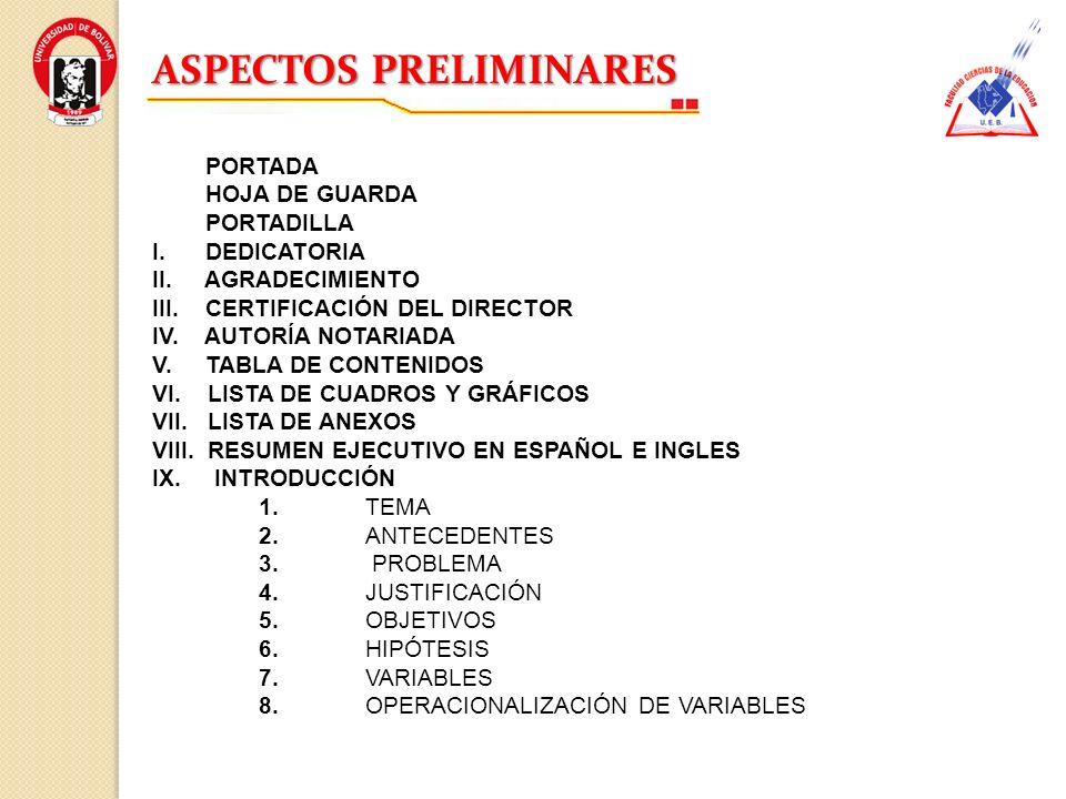 ASPECTOS PRELIMINARES PORTADA HOJA DE GUARDA PORTADILLA I. DEDICATORIA II. AGRADECIMIENTO III. CERTIFICACIÓN DEL DIRECTOR IV. AUTORÍA NOTARIADA V. TAB