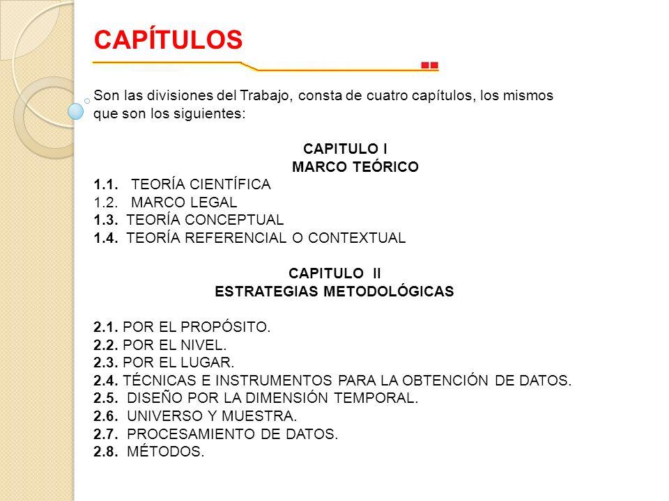 CAPÍTULOS Son las divisiones del Trabajo, consta de cuatro capítulos, los mismos que son los siguientes: CAPITULO I MARCO TEÓRICO 1.1. TEORÍA CIENTÍFI