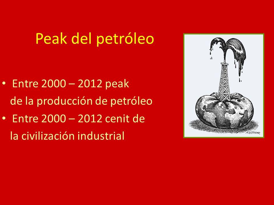 Peak del petróleo Entre 2000 – 2012 peak de la producción de petróleo Entre 2000 – 2012 cenit de la civilización industrial