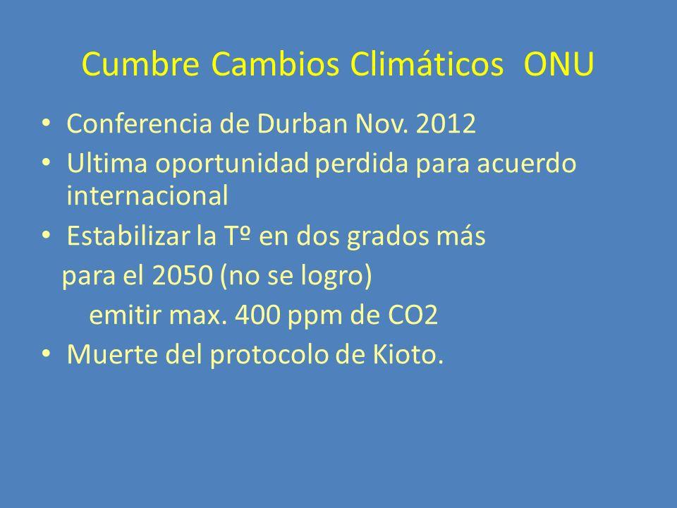 Cumbre Cambios Climáticos ONU Conferencia de Durban Nov. 2012 Ultima oportunidad perdida para acuerdo internacional Estabilizar la Tº en dos grados má