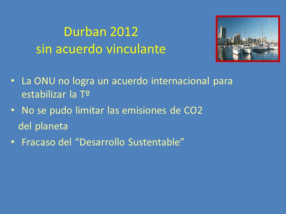 Durban 2012 sin acuerdo vinculante La ONU no logra un acuerdo internacional para estabilizar la Tº No se pudo limitar las emisiones de CO2 del planeta