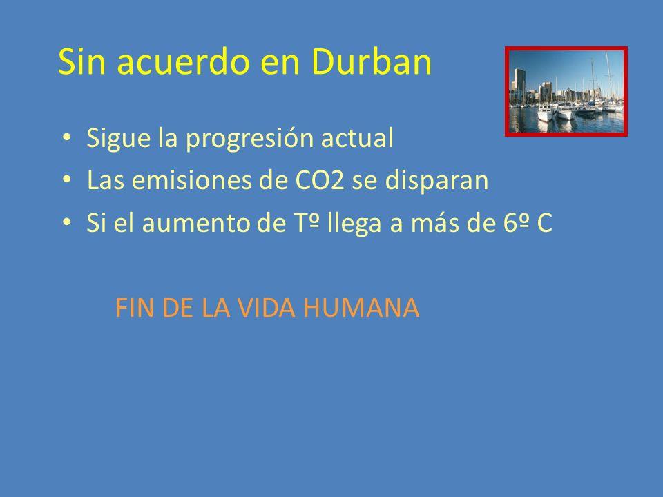 Sin acuerdo en Durban Sigue la progresión actual Las emisiones de CO2 se disparan Si el aumento de Tº llega a más de 6º C FIN DE LA VIDA HUMANA