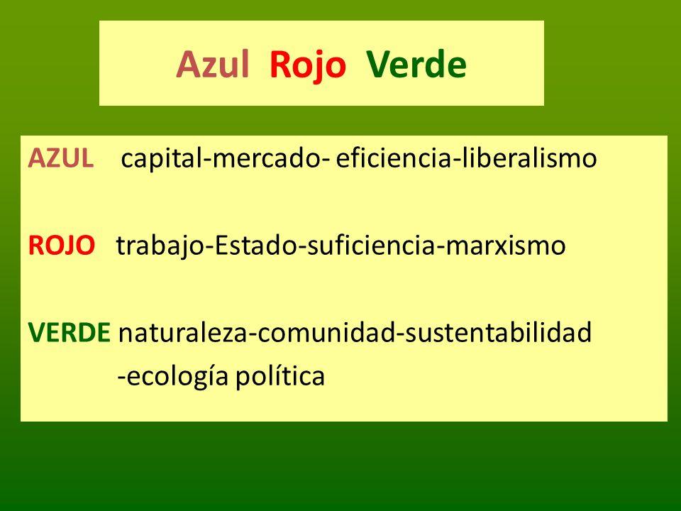 Azul Rojo Verde AZUL capital-mercado- eficiencia-liberalismo ROJO trabajo-Estado-suficiencia-marxismo VERDE naturaleza-comunidad-sustentabilidad -ecol
