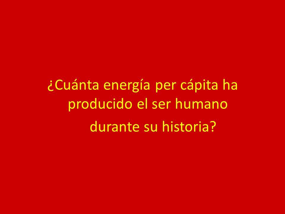 ¿Cuánta energía per cápita ha producido el ser humano durante su historia?