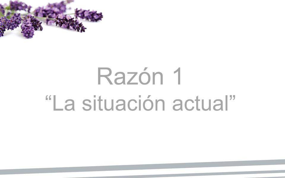 Razón 1 La situación actual