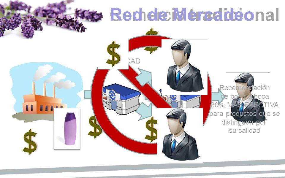 Comercio tradicional PUBLICIDADMARKETING Red de Mercadeo Recomendación de boca a boca 80% MÁS EFECTIVA para productos que se distinguen por su calidad