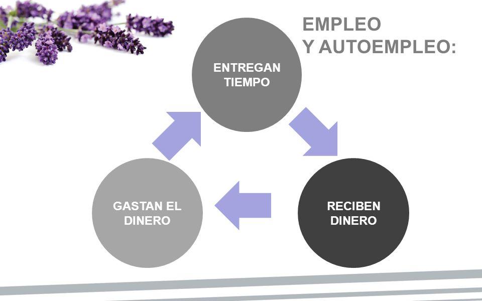 EMPLEO Y AUTOEMPLEO: ENTREGAN TIEMPO RECIBEN DINERO GASTAN EL DINERO
