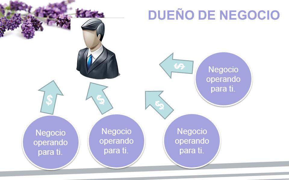 Negocio operando para ti. $ $ $ $ DUEÑO DE NEGOCIO