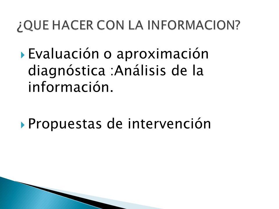 Evaluación o aproximación diagnóstica :Análisis de la información. Propuestas de intervención
