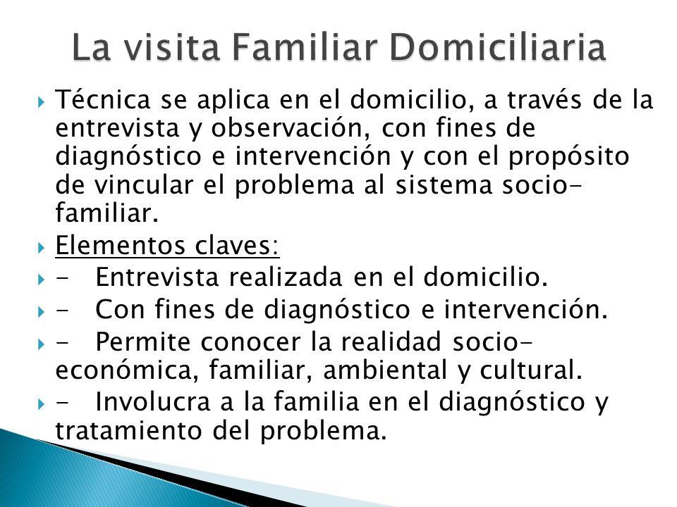 Técnica se aplica en el domicilio, a través de la entrevista y observación, con fines de diagnóstico e intervención y con el propósito de vincular el