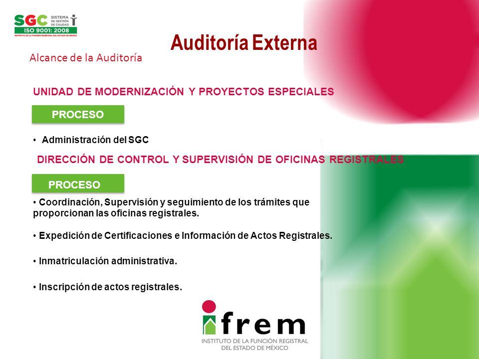 Auditoría Externa Alcance de la Auditoría UNIDAD DE MODERNIZACIÓN Y PROYECTOS ESPECIALES PROCESO Administración del SGC Coordinación, Supervisión y se