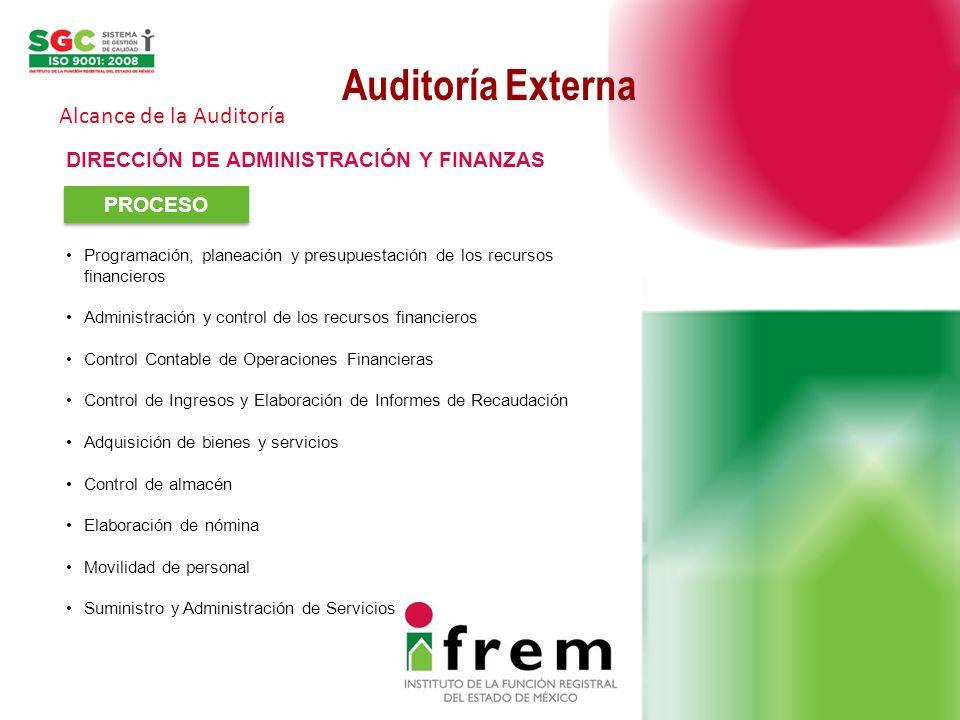 Auditoría Externa Alcance de la Auditoría DIRECCIÓN DE ADMINISTRACIÓN Y FINANZAS PROCESO Programación, planeación y presupuestación de los recursos fi