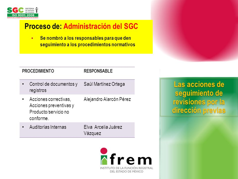 Proceso de: Administración del SGC Se nombró a los responsables para que den seguimiento a los procedimientos normativos PROCEDIMIENTORESPONSABLE Cont