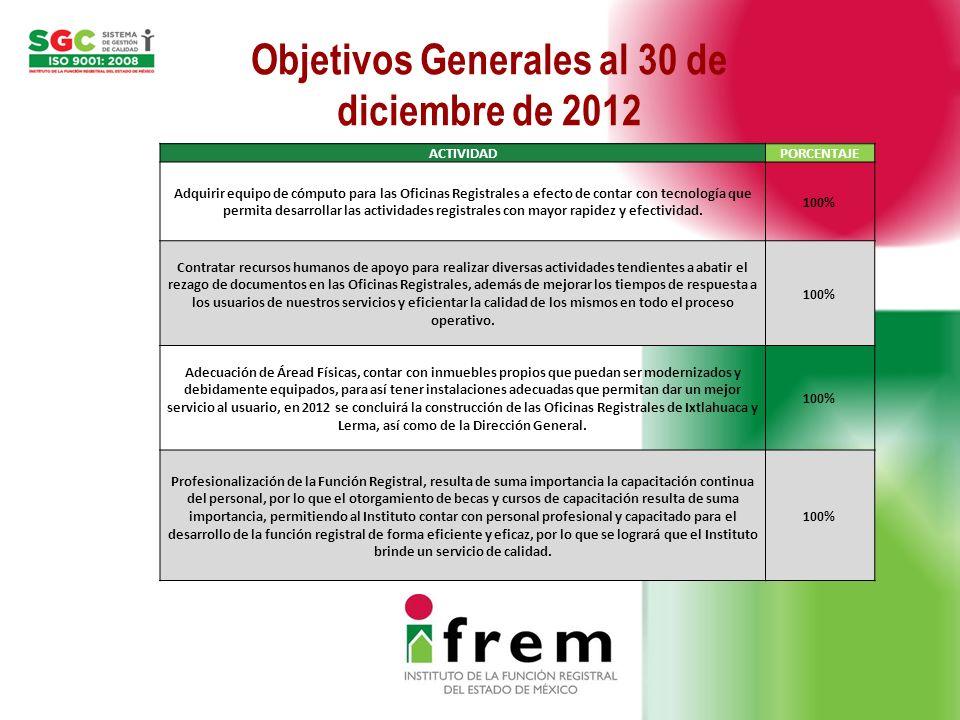 Objetivos Generales al 30 de diciembre de 2012 ACTIVIDADPORCENTAJE Adquirir equipo de cómputo para las Oficinas Registrales a efecto de contar con tec