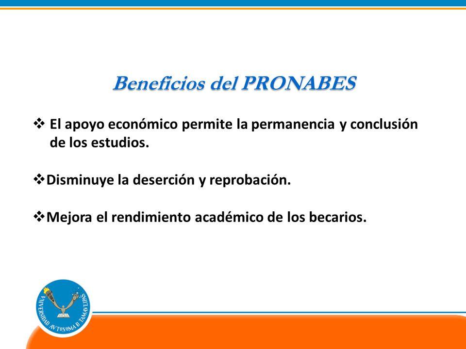 Beneficios del PRONABES El apoyo económico permite la permanencia y conclusión de los estudios.